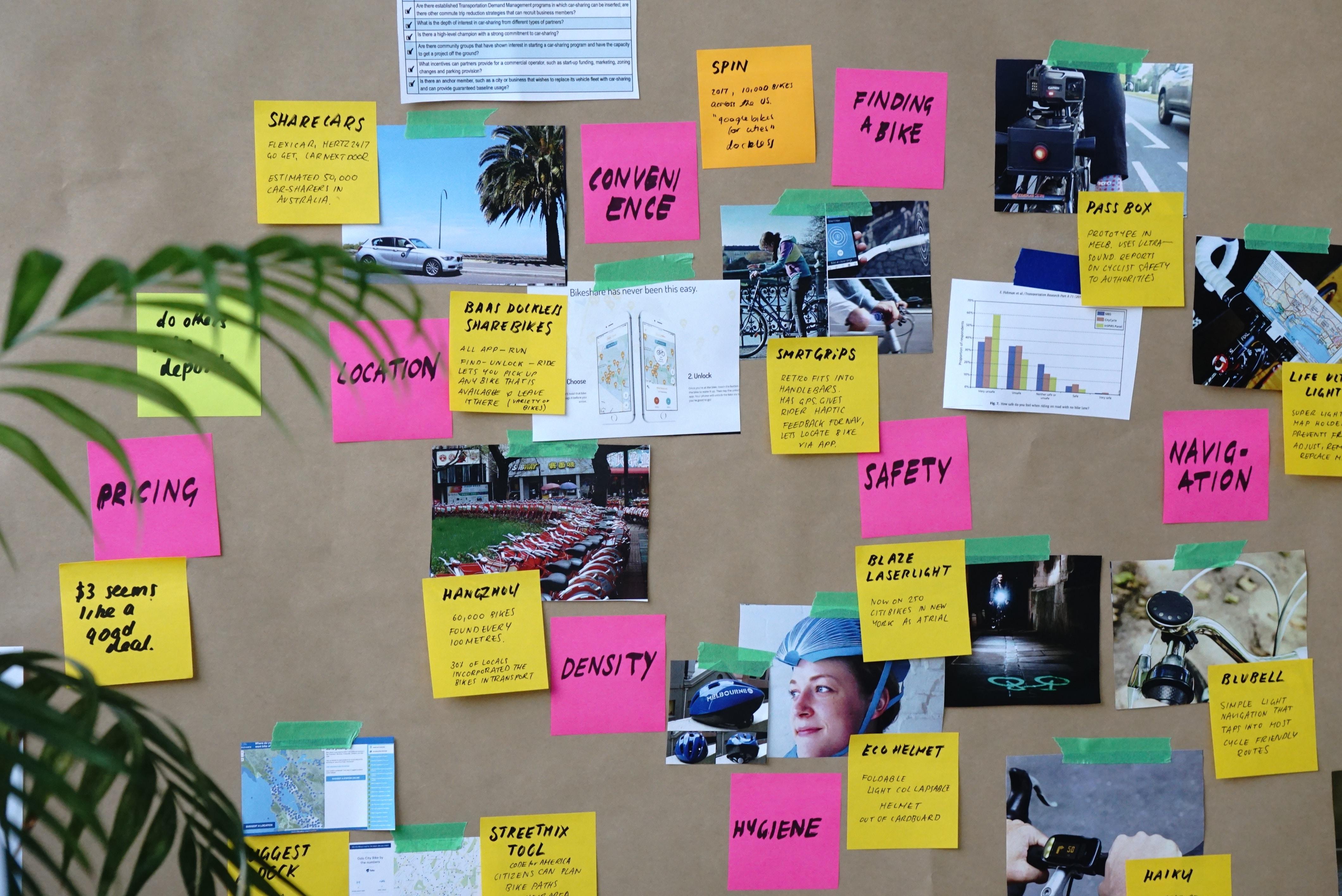 Brainstorming-estrategia-de-naming